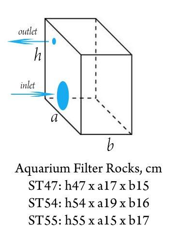 Filter rotsen voor JUWEL aquaria